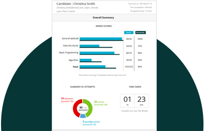 Mettl Platform Features - Make Your Assessments Customizable