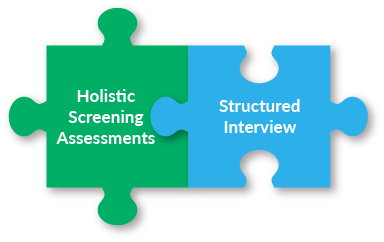Structured Interviews with Online Recruitment Management System