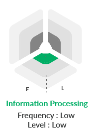 information-procession-level-1