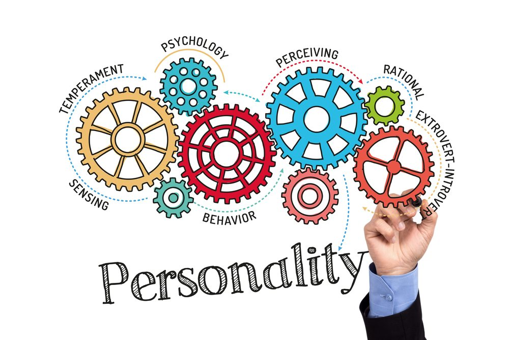 Real Value of Psychometric Profiling in Human Resources
